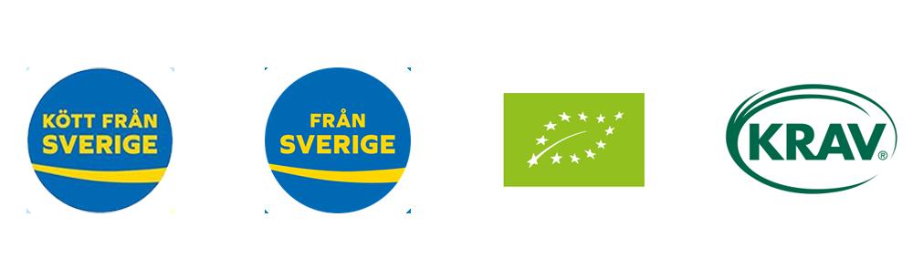 Kött från Sverige, Från Sverige, EU-krav och KRAV-märkning i vita cirklar.